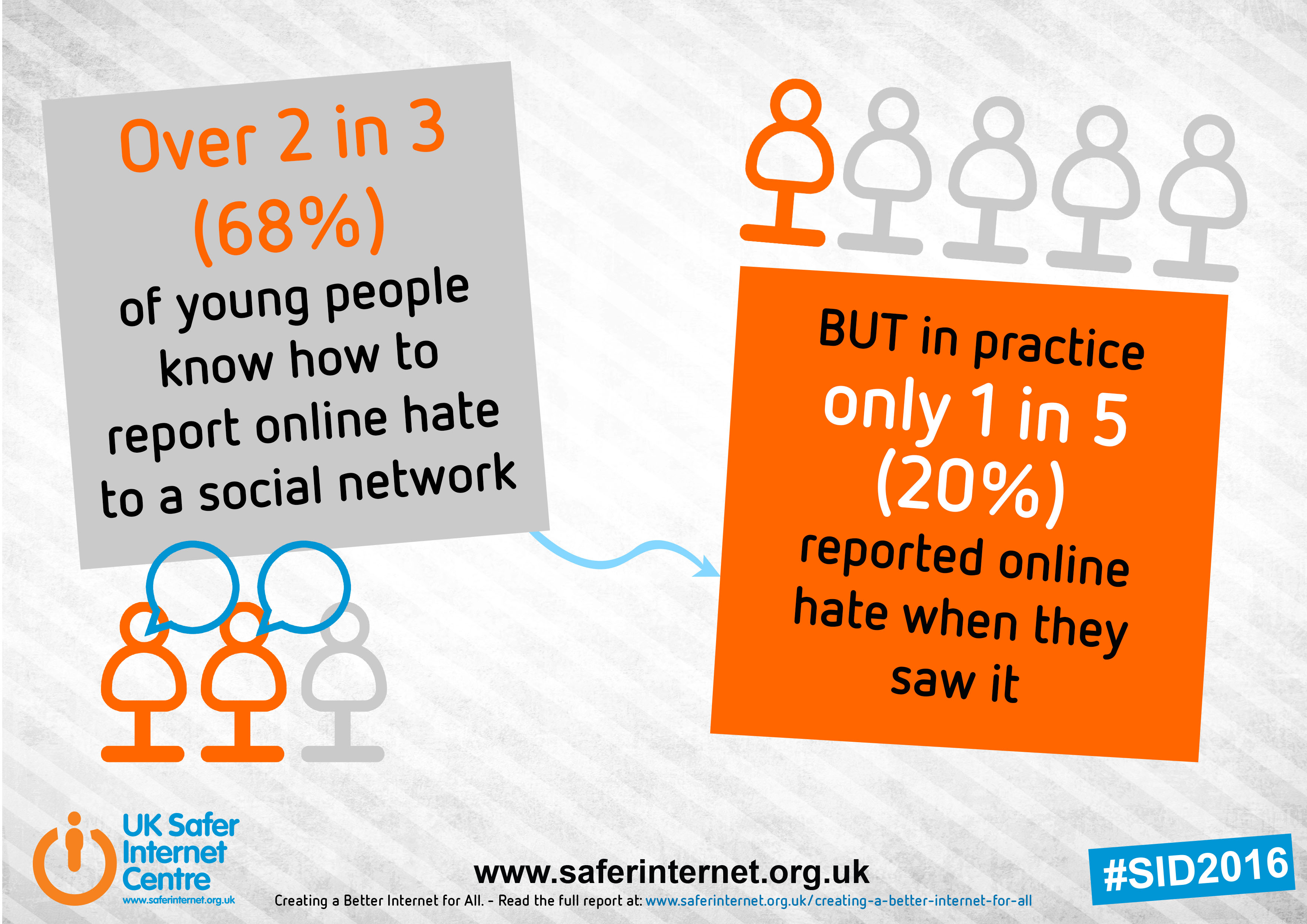 creating a better internet for all report launched safer